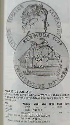 1977 Bermuda Silver Jubilee Proof Set $50 Gold & $25 Silver Queen Elizabeth 25th
